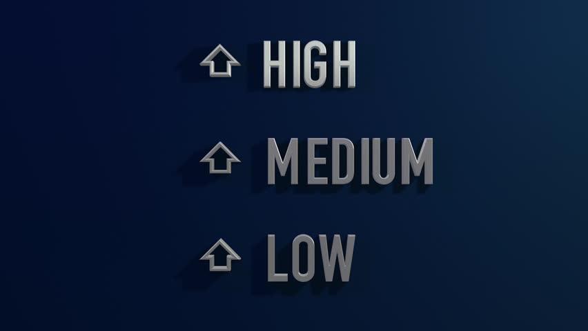 Low, Medium, High words